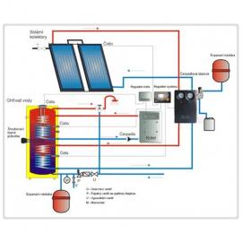 Schema zapojení solárního setu